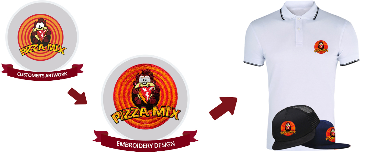 Left Chest and Cap Embroidery Digitizing